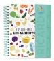 Couverture : Explique-moi les aliments Jacques Laplante, Jade Bérubé, Ricardo Larrivée