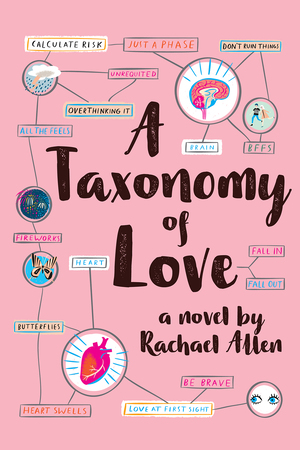 Vignette du livre A Taxonomy of Love