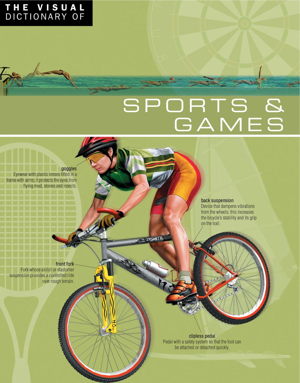 Vignette du livre The Visual Dictionary of Sports & Games