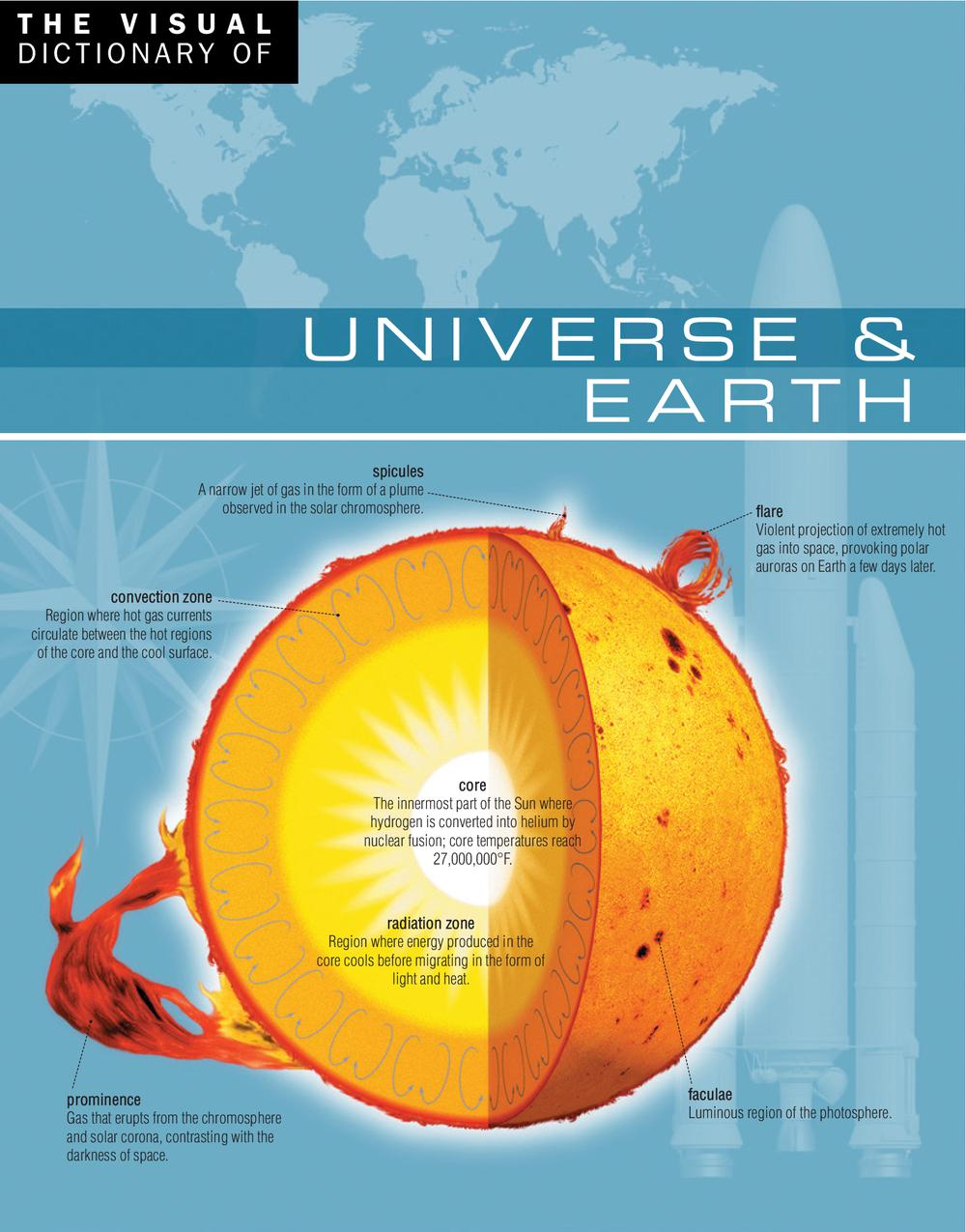 Vignette du livre The Visual Dictionary of Universe & Earth