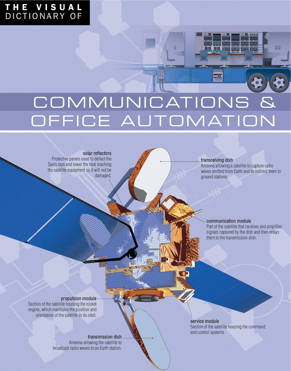Vignette du livre The Visual Dictionary of Communications & Office Automation